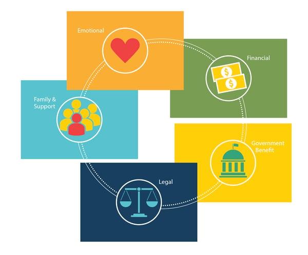 Five Factors JPEG Logo