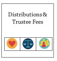 Trustee fees
